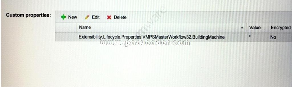 passleader-2V0-731-dumps-261