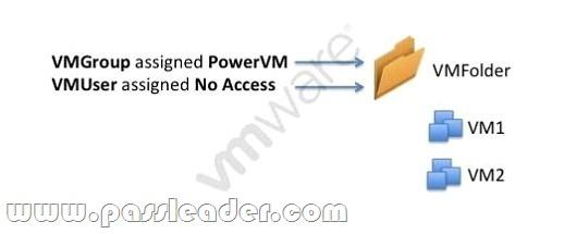 passleader-2V0-622-dumps-2141