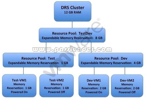 passleader-2V0-622-dumps-941