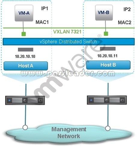 passleader-2V0-642-dumps-1681