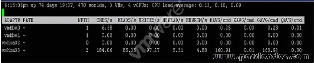 passleader-2V0-622PSE-dumps-1521