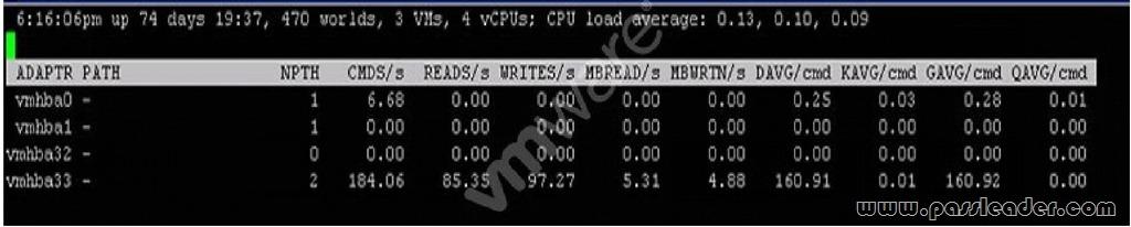 passleader-2V0-622-dumps-1521