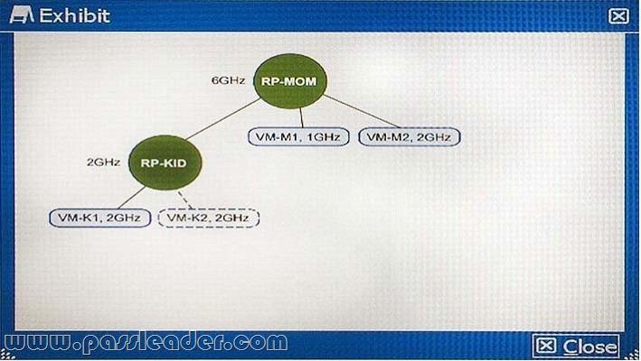 passleader-2V0-622D-dumps-611