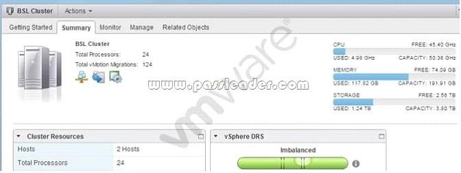 passleader-2V0-622PSE-dumps-1821